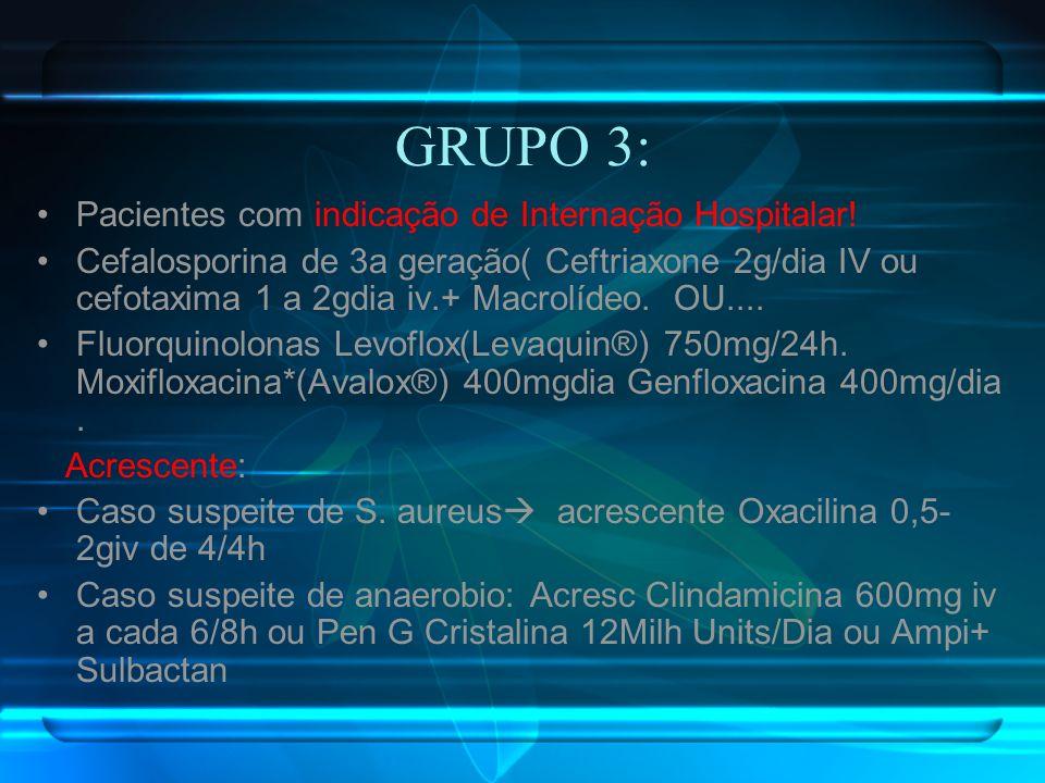 GRUPO 3: Pacientes com indicação de Internação Hospitalar!