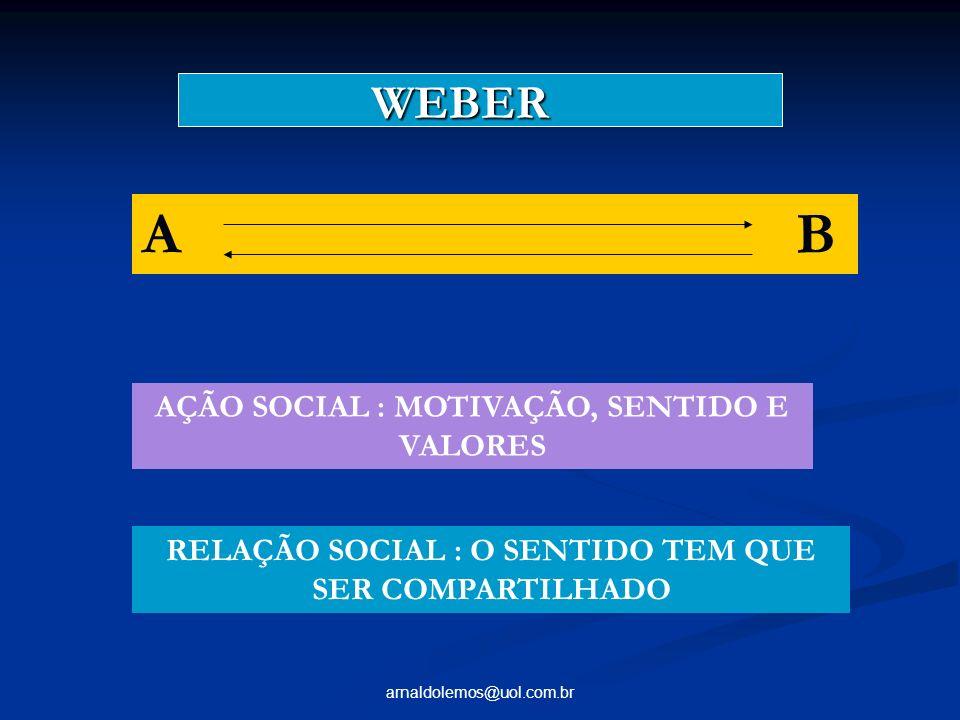 A B WEBER AÇÃO SOCIAL : MOTIVAÇÃO, SENTIDO E VALORES