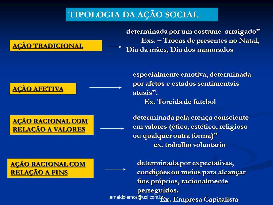 TIPOLOGIA DA AÇÃO SOCIAL
