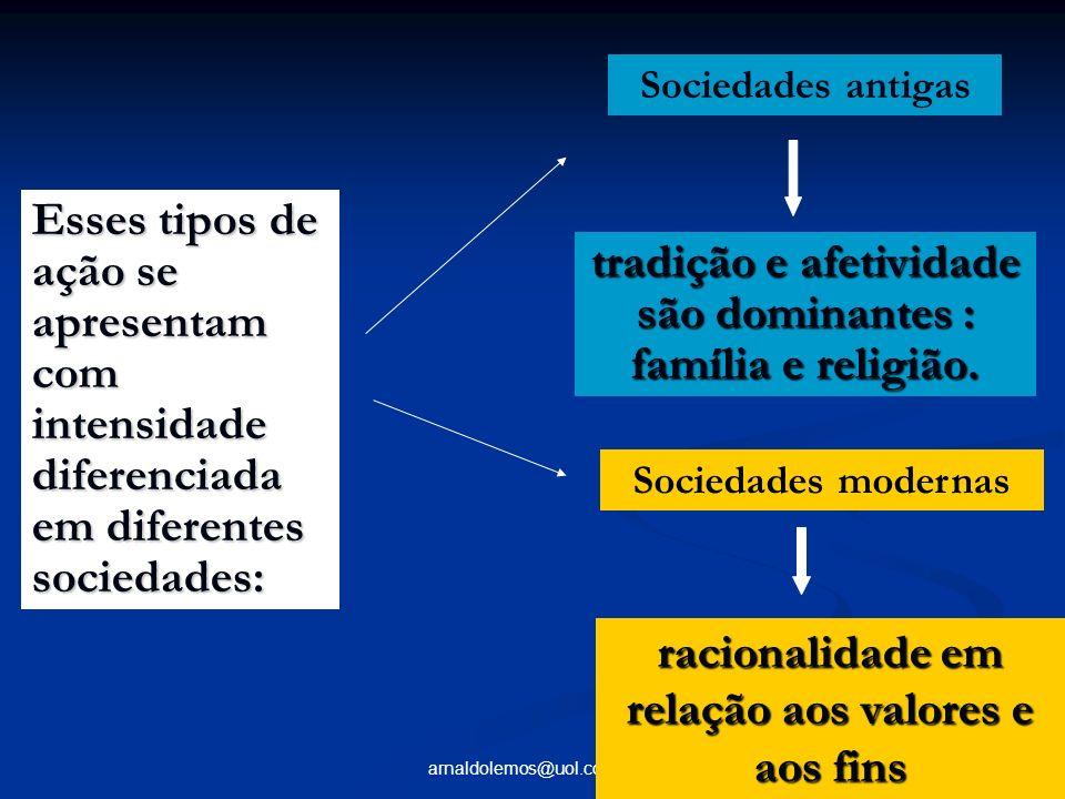 tradição e afetividade são dominantes : família e religião.