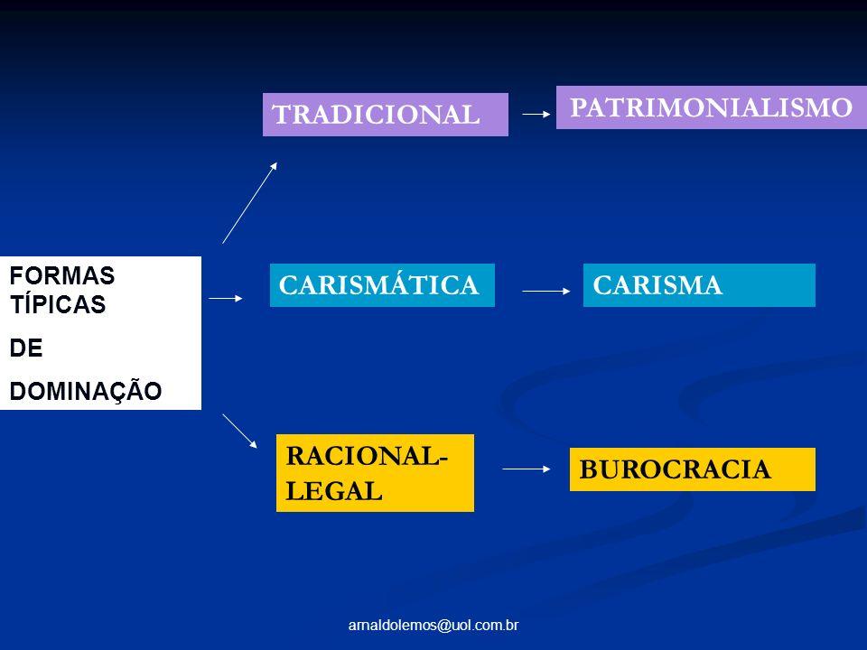 PATRIMONIALISMO TRADICIONAL CARISMÁTICA CARISMA RACIONAL-LEGAL
