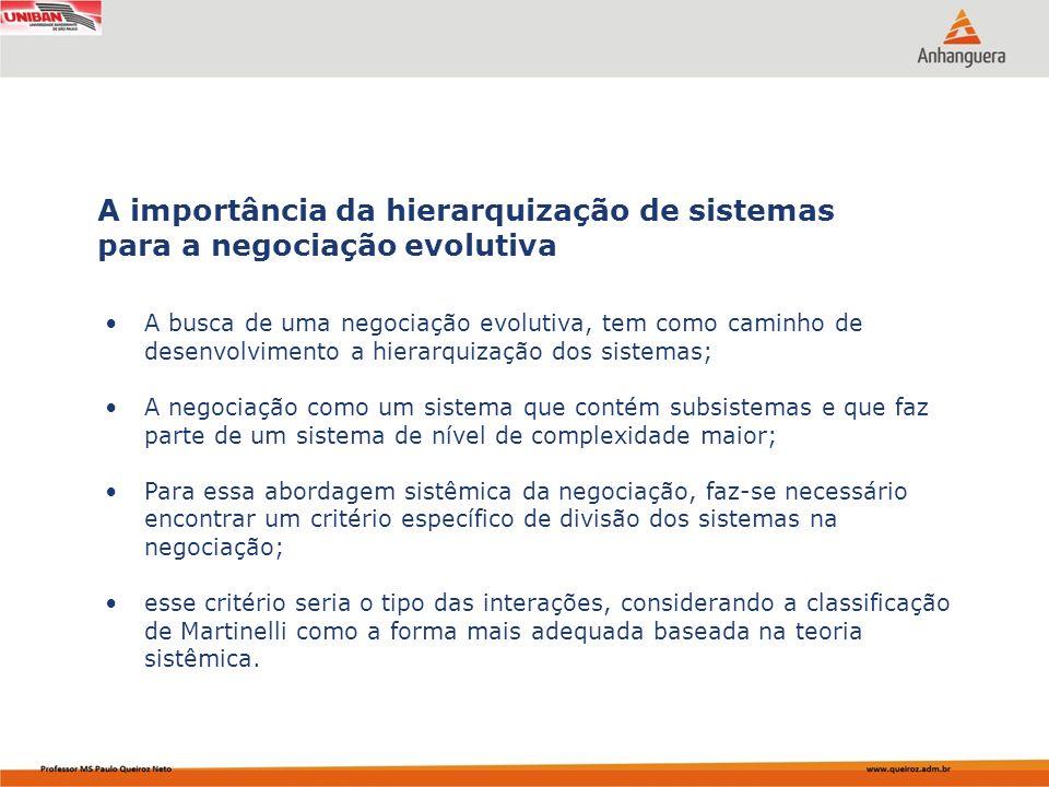 Capa da Obra. A importância da hierarquização de sistemas para a negociação evolutiva.