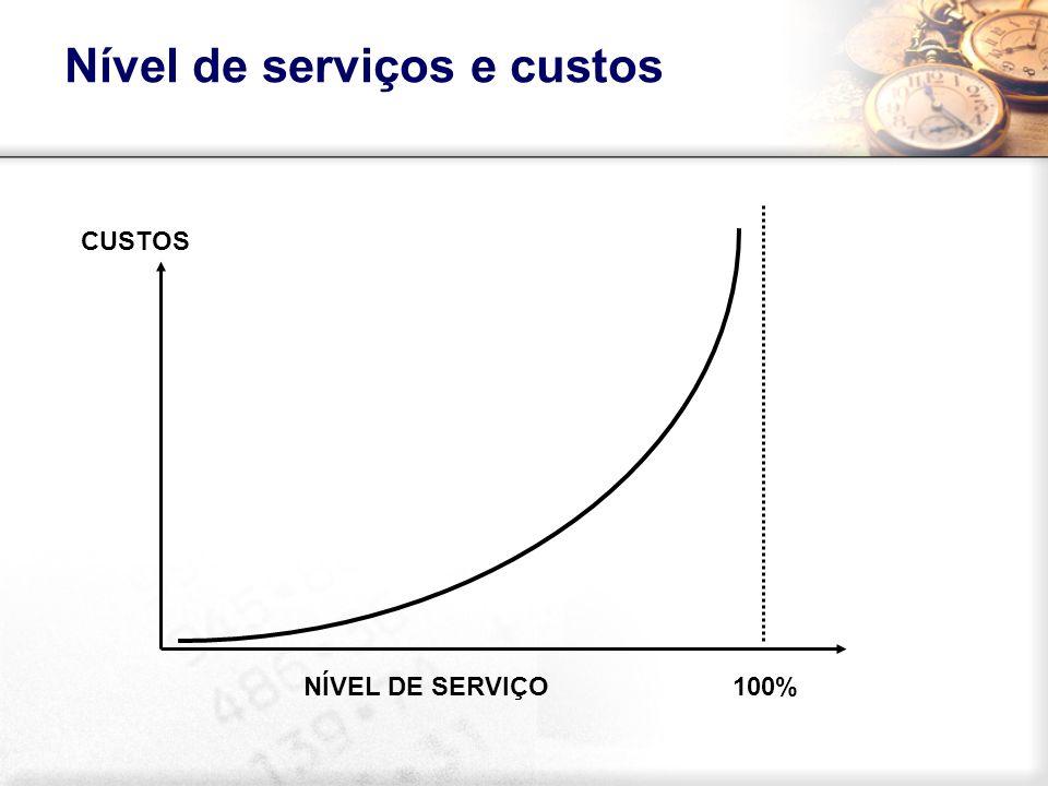 Nível de serviços e custos