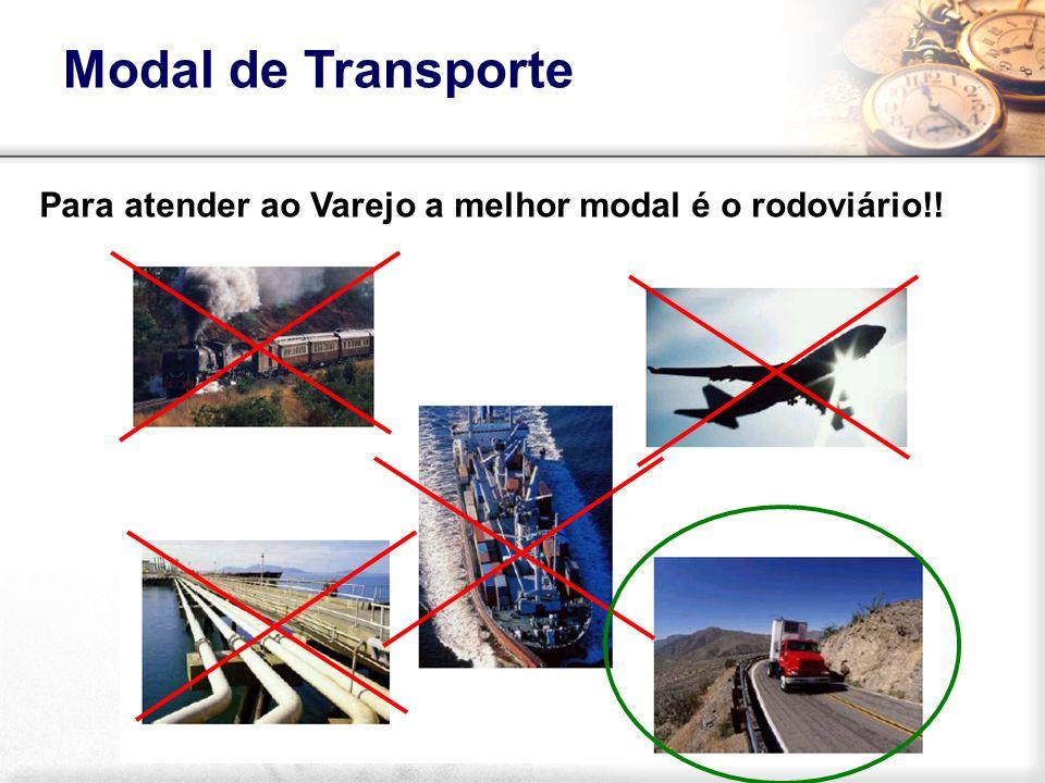 Modal de Transporte Para atender ao Varejo a melhor modal é o rodoviário!!