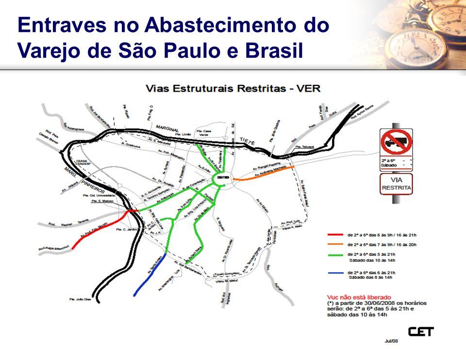 Entraves no Abastecimento do Varejo de São Paulo e Brasil