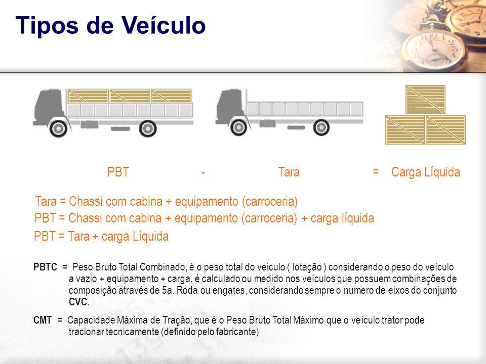 Tipos de Veículo PBT - Tara = Carga Líquida