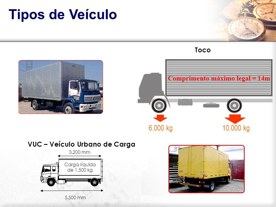 Tipos de Veículo 10.000 kg 6.000 kg Toco