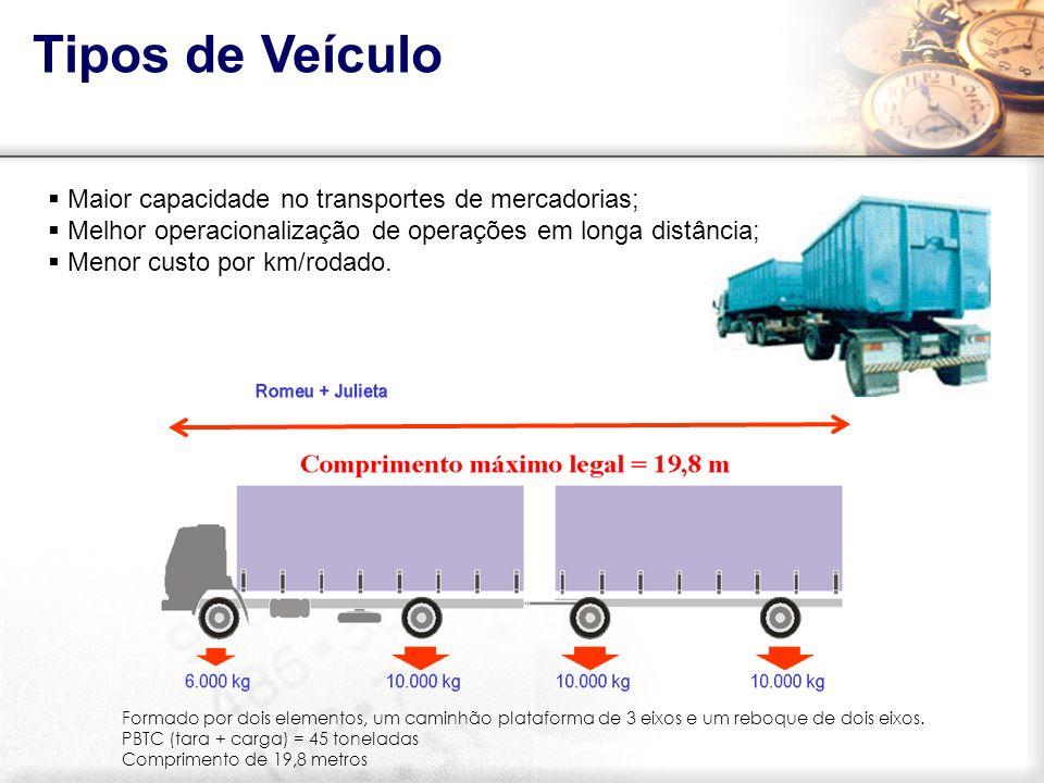 Tipos de Veículo Maior capacidade no transportes de mercadorias;