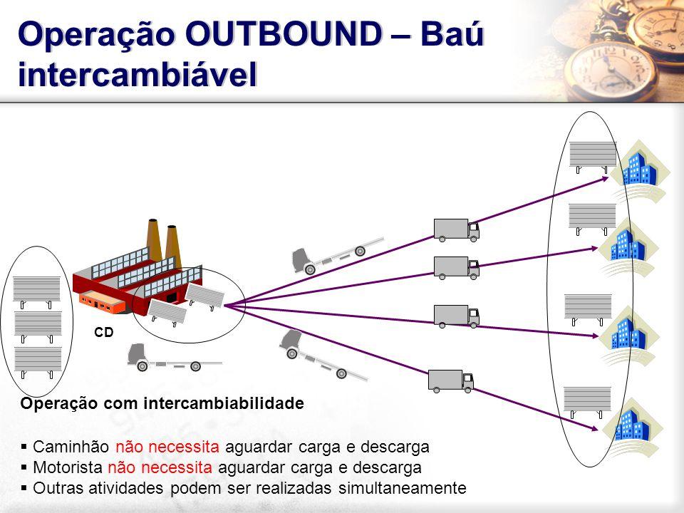 Operação OUTBOUND – Baú intercambiável