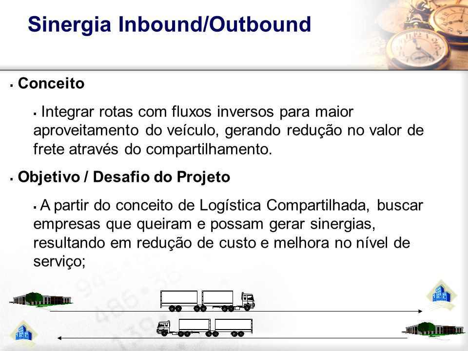 Sinergia Inbound/Outbound