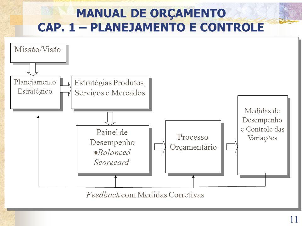 CAP. 1 – PLANEJAMENTO E CONTROLE