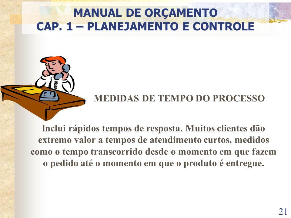 CAP. 1 – PLANEJAMENTO E CONTROLE MEDIDAS DE TEMPO DO PROCESSO