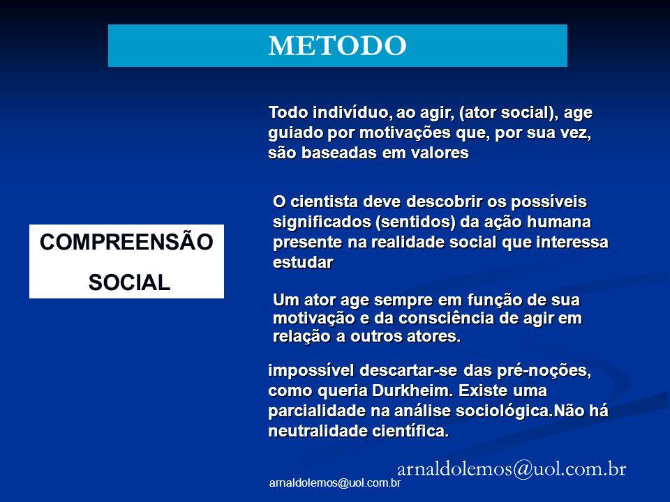 METODO COMPREENSÃO SOCIAL arnaldolemos@uol.com.br