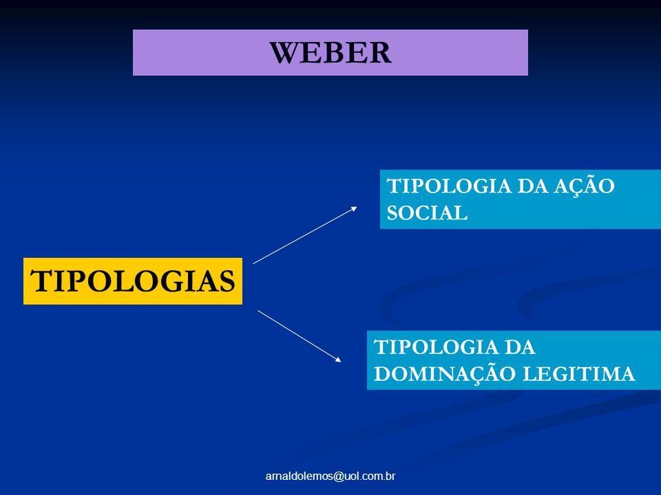 WEBER TIPOLOGIAS TIPOLOGIA DA AÇÃO SOCIAL