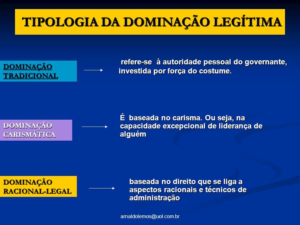 TIPOLOGIA DA DOMINAÇÃO LEGÍTIMA