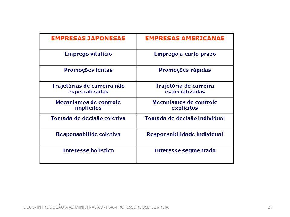 EMPRESAS JAPONESAS EMPRESAS AMERICANAS