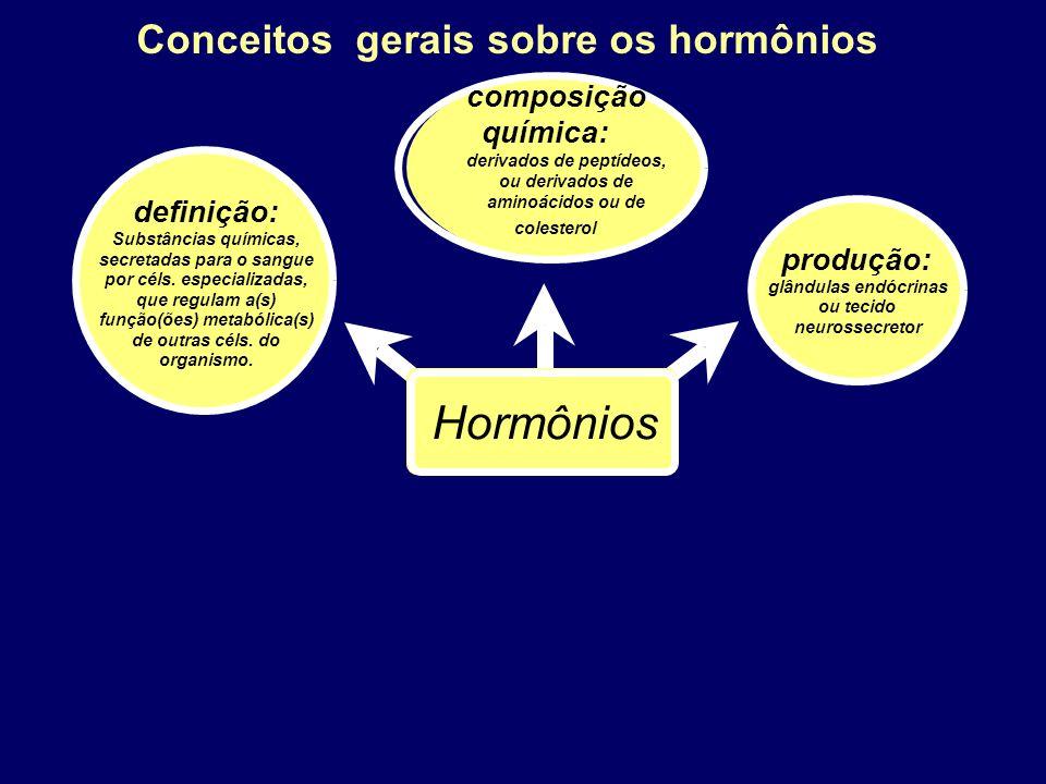 derivados de peptídeos, ou derivados de aminoácidos ou de