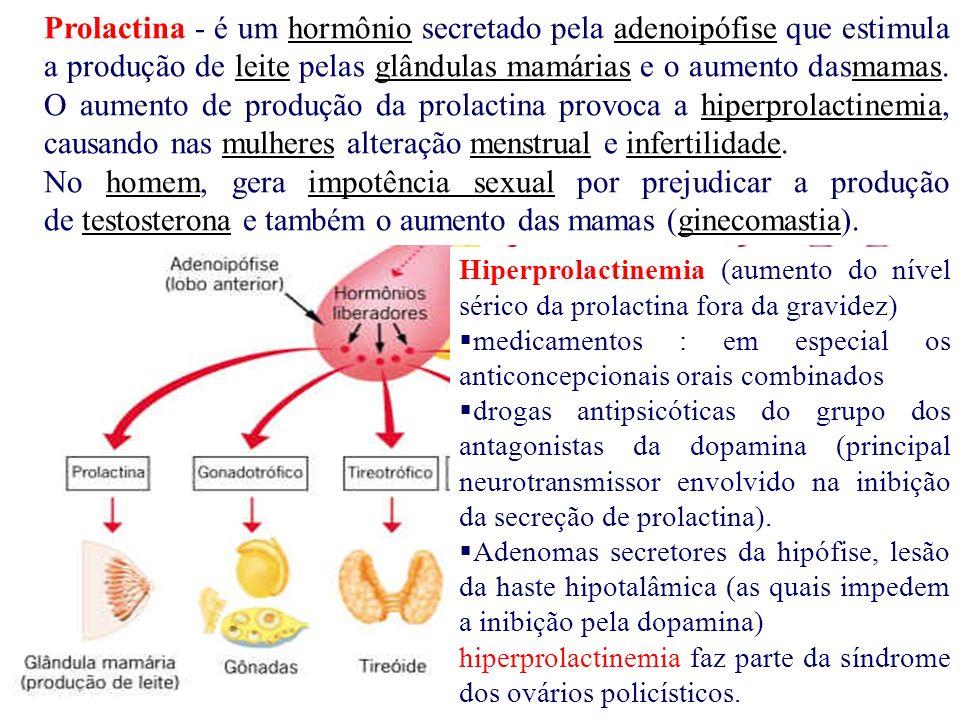 Prolactina - é um hormônio secretado pela adenoipófise que estimula a produção de leite pelas glândulas mamárias e o aumento dasmamas. O aumento de produção da prolactina provoca a hiperprolactinemia, causando nas mulheres alteração menstrual e infertilidade.