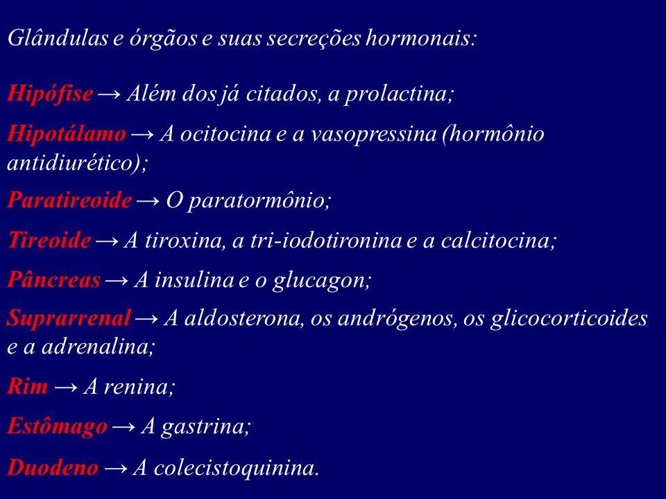 Glândulas e órgãos e suas secreções hormonais: