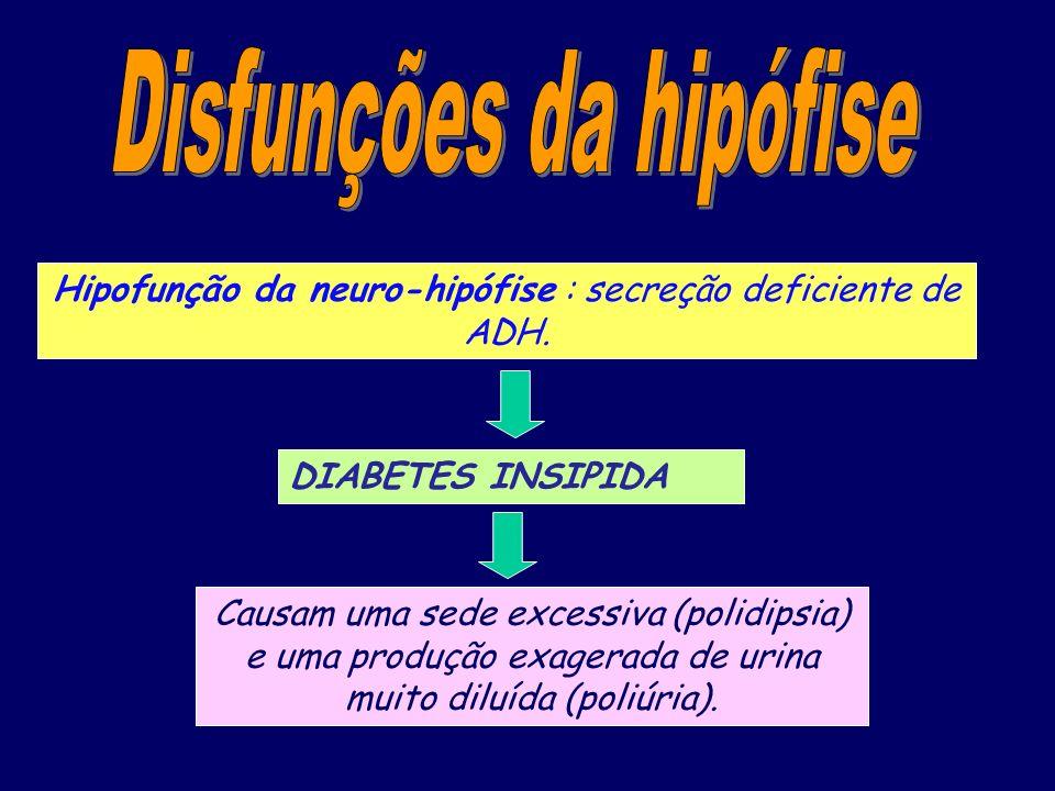 Disfunções da hipófise