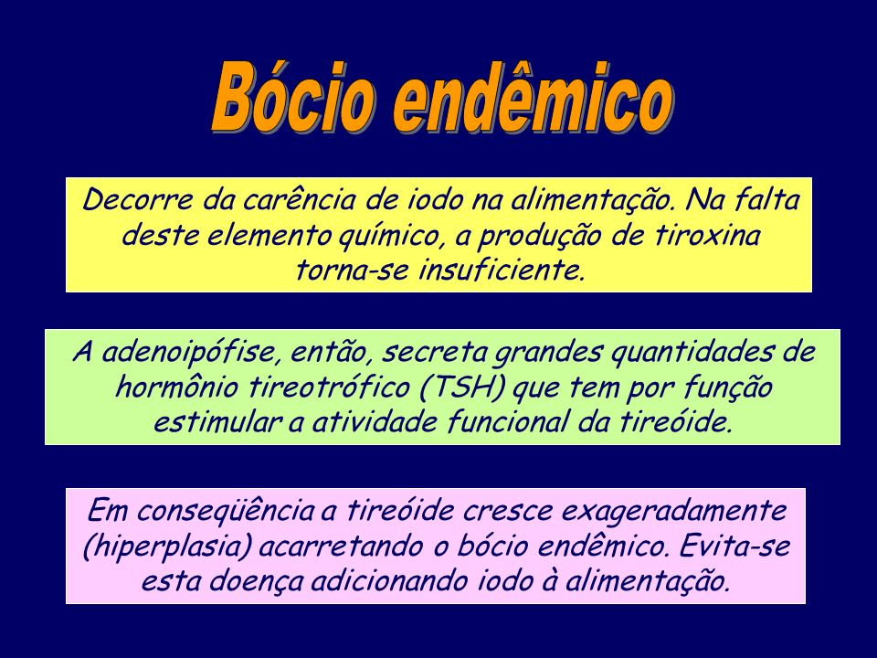 Bócio endêmicoDecorre da carência de iodo na alimentação. Na falta deste elemento químico, a produção de tiroxina torna-se insuficiente.