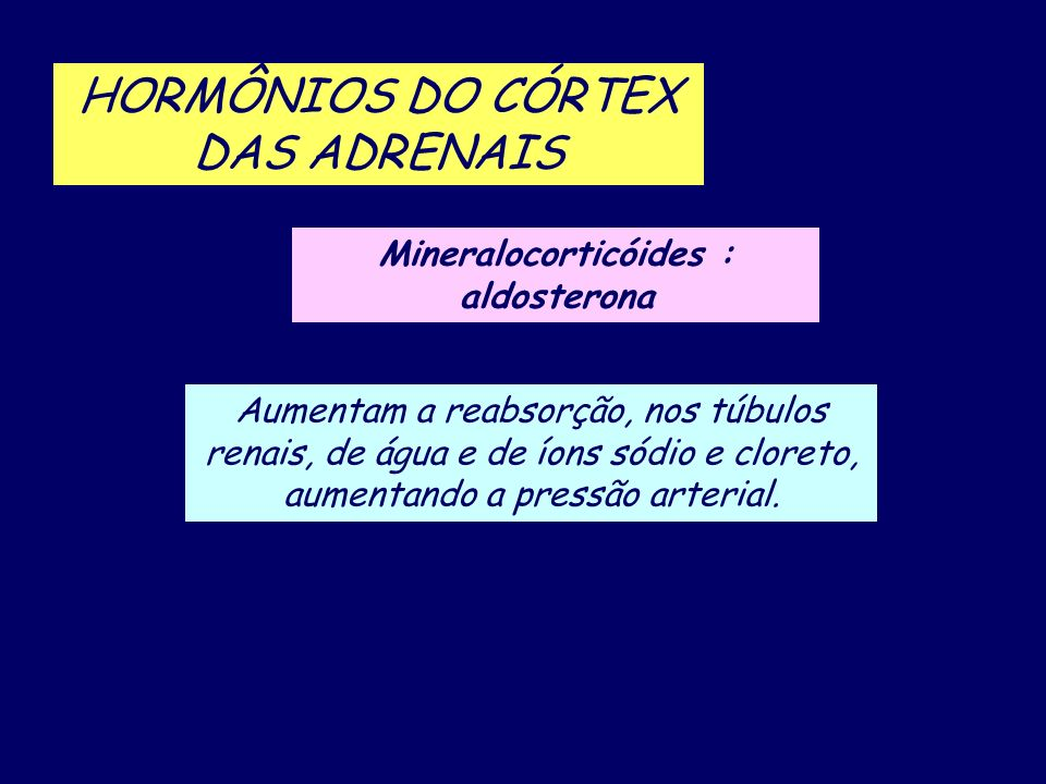 HORMÔNIOS DO CÓRTEX DAS ADRENAIS