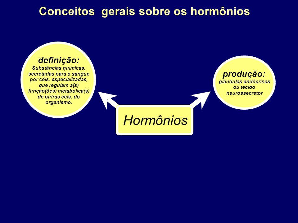 Hormônios Conceitos gerais sobre os hormônios definição: produção: