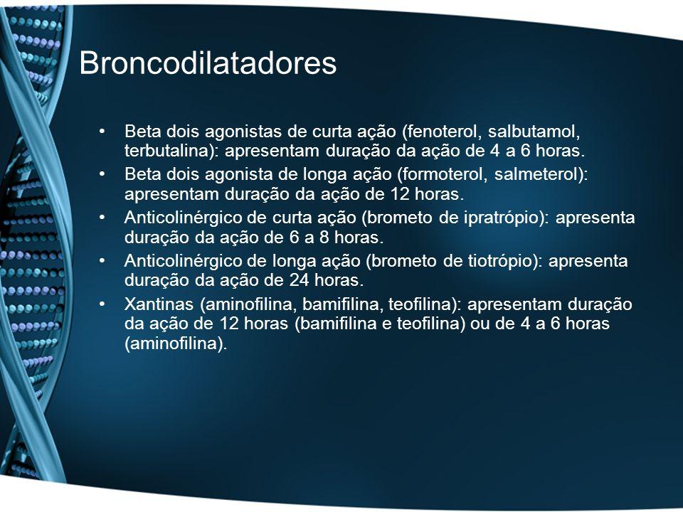 Broncodilatadores Beta dois agonistas de curta ação (fenoterol, salbutamol, terbutalina): apresentam duração da ação de 4 a 6 horas.