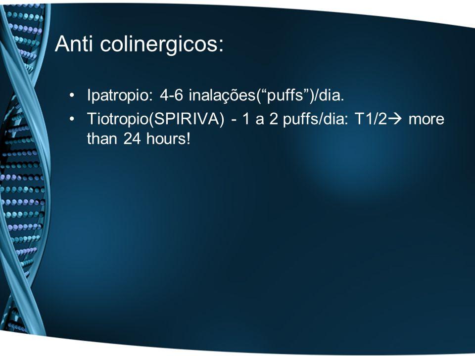 Anti colinergicos: Ipatropio: 4-6 inalações( puffs )/dia.