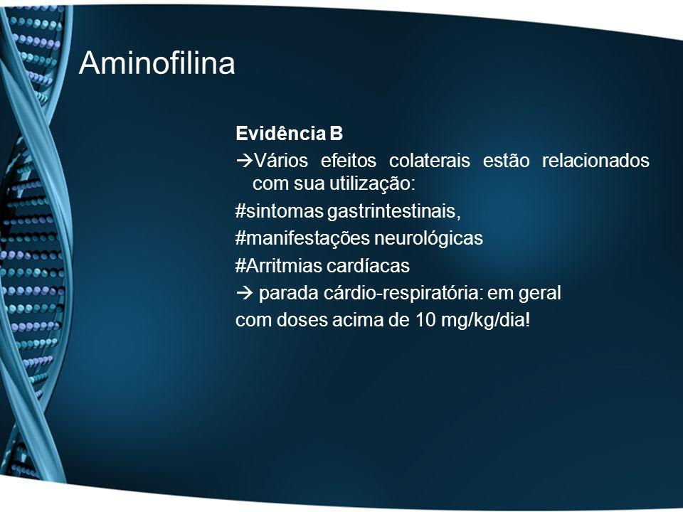 Aminofilina Evidência B