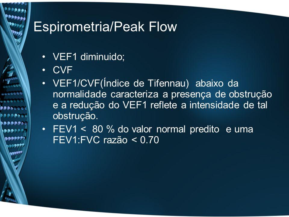 Espirometria/Peak Flow