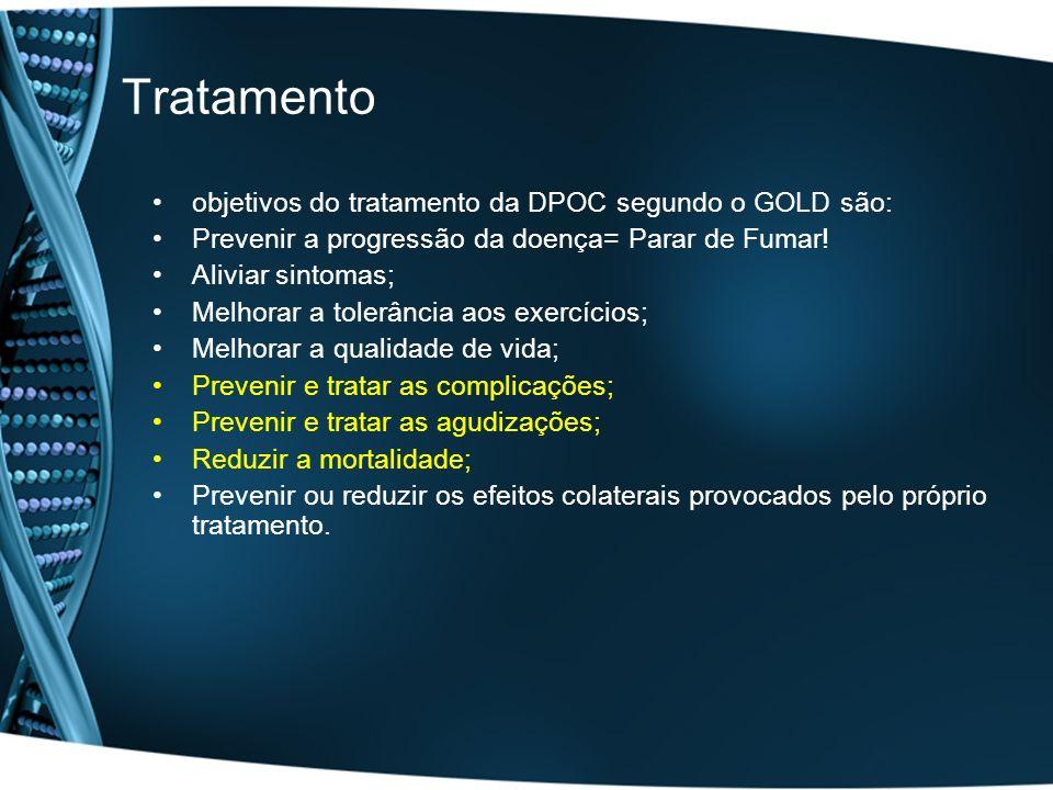Tratamento objetivos do tratamento da DPOC segundo o GOLD são:
