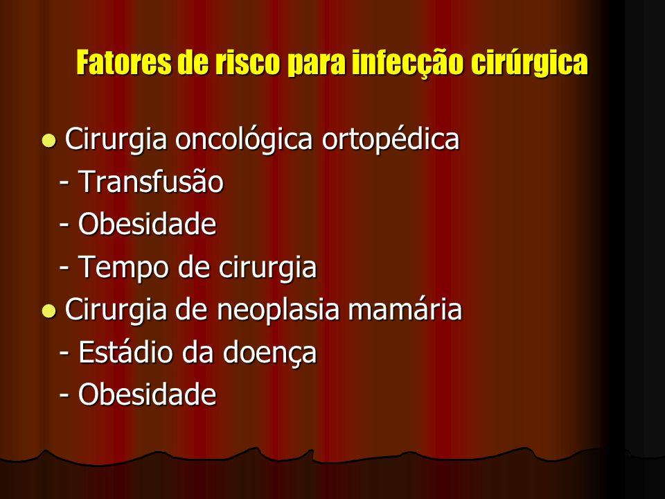 Fatores de risco para infecção cirúrgica