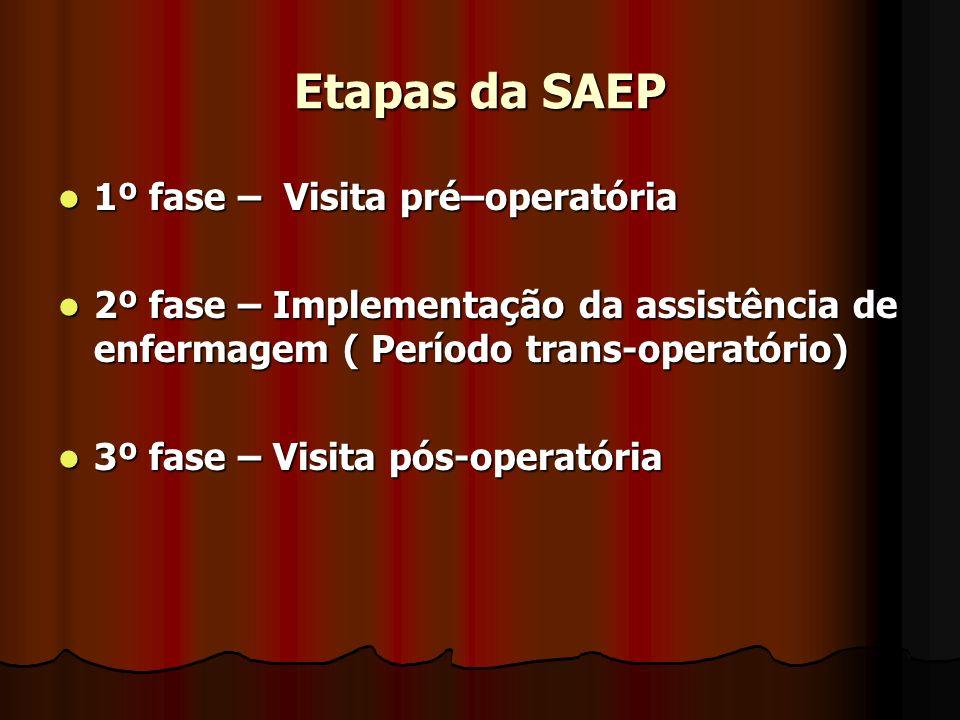Etapas da SAEP 1º fase – Visita pré–operatória