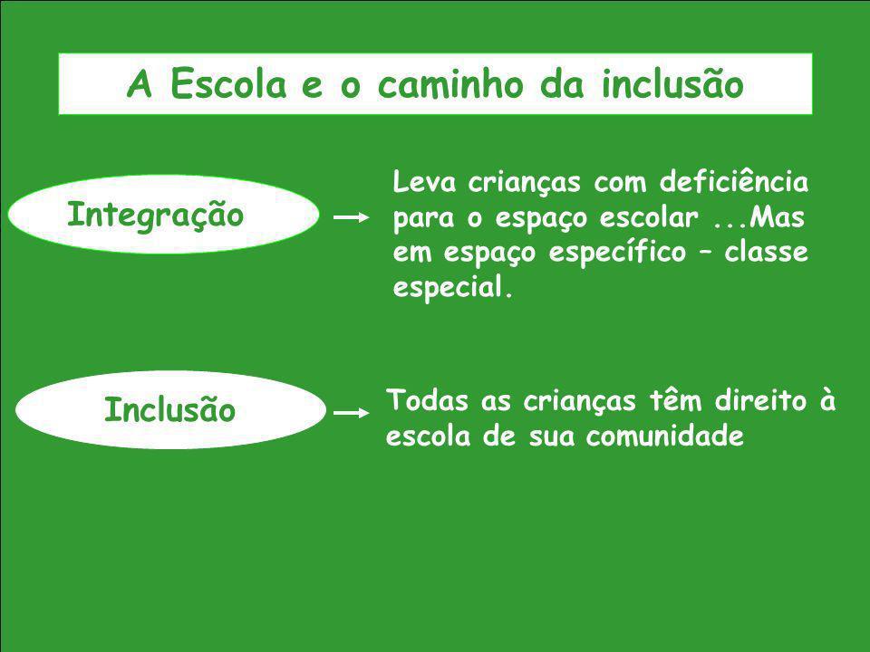 A Escola e o caminho da inclusão