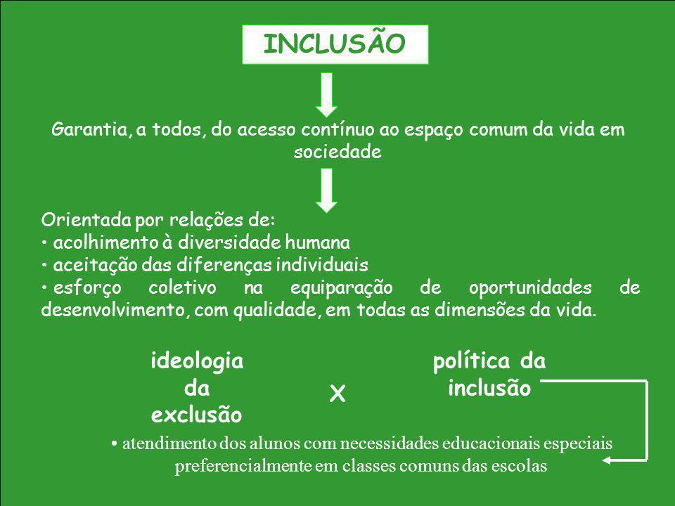 INCLUSÃO ideologia da exclusão política da inclusão X