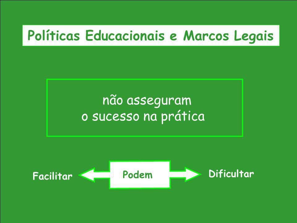 Políticas Educacionais e Marcos Legais