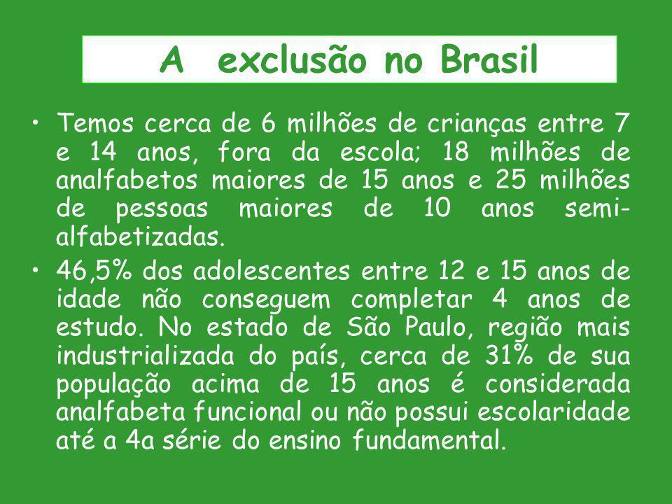 A exclusão no Brasil