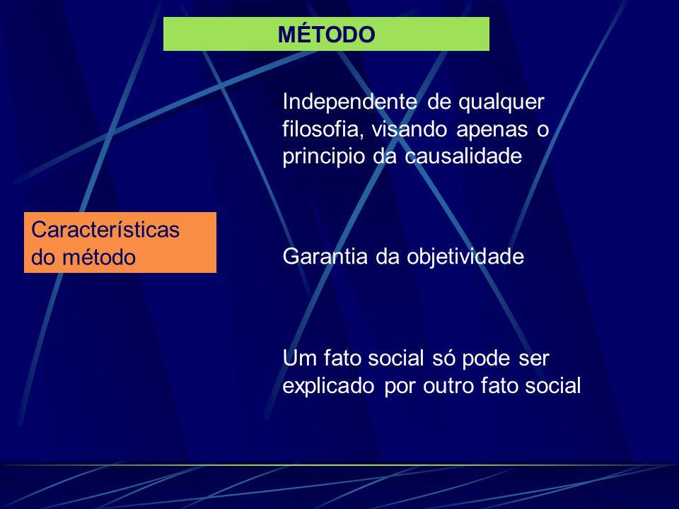 MÉTODOIndependente de qualquer filosofia, visando apenas o principio da causalidade. Características do método.