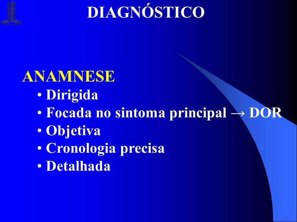 DIAGNÓSTICO ANAMNESE Dirigida Focada no sintoma principal → DOR