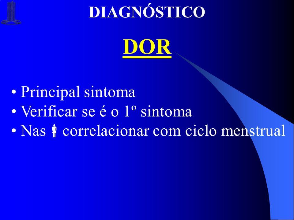 DOR DIAGNÓSTICO Principal sintoma Verificar se é o 1º sintoma