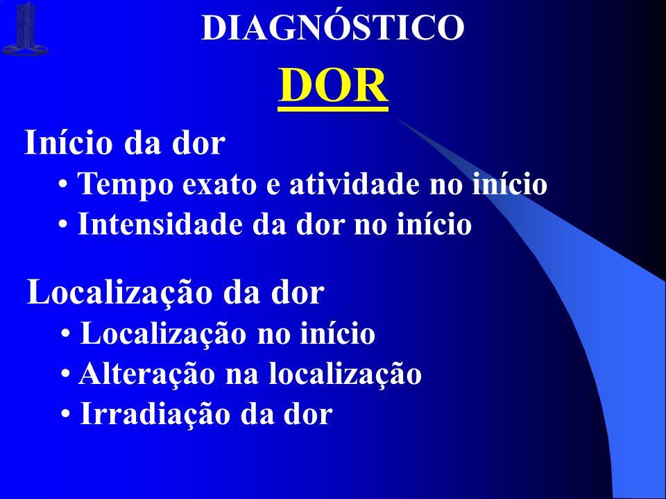 DOR DIAGNÓSTICO Início da dor Localização da dor