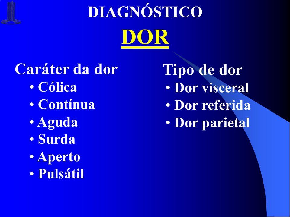 DOR DIAGNÓSTICO Caráter da dor Tipo de dor Cólica Dor visceral