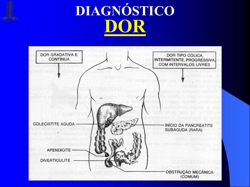 DIAGNÓSTICO DOR