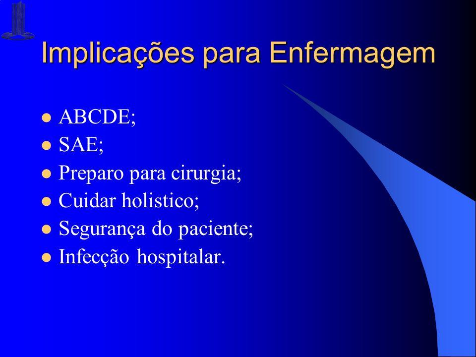 Implicações para Enfermagem