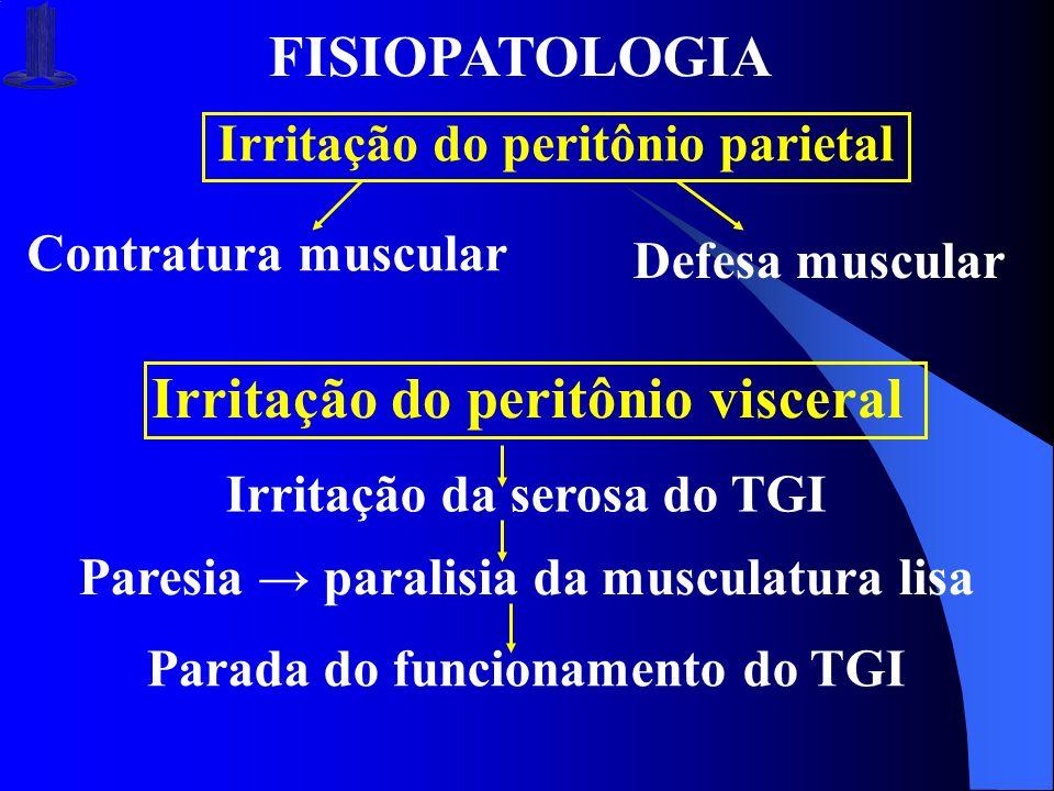 Irritação do peritônio visceral