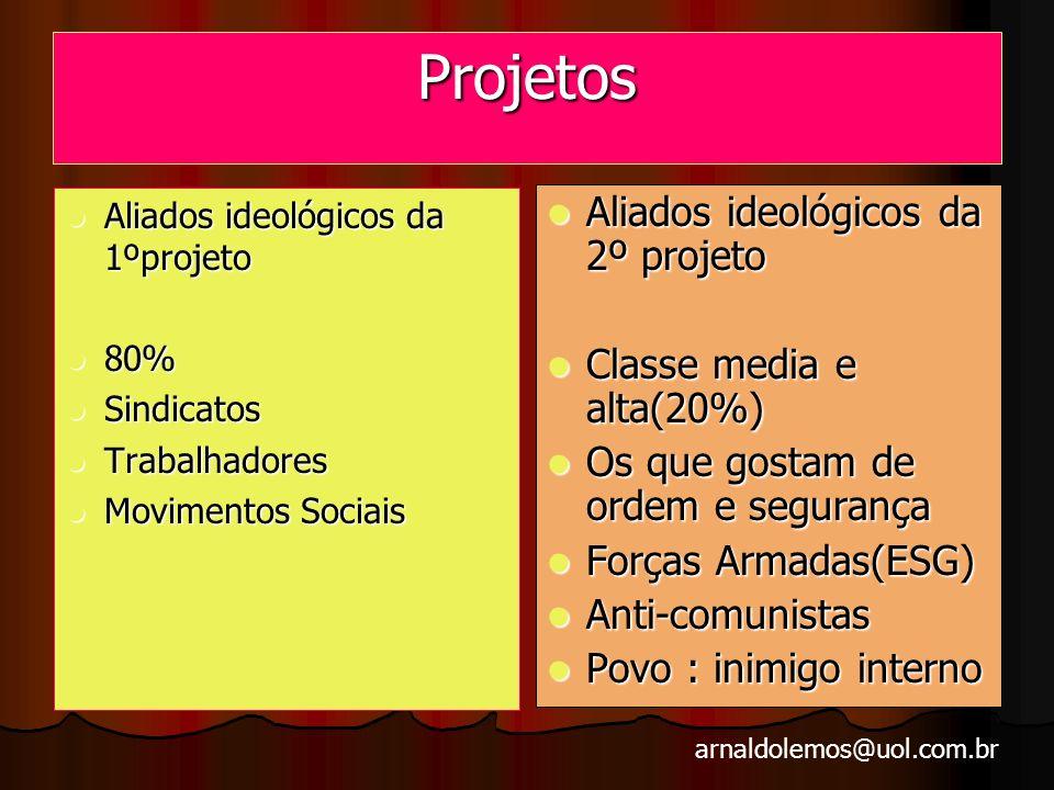 Projetos Aliados ideológicos da 2º projeto Classe media e alta(20%)