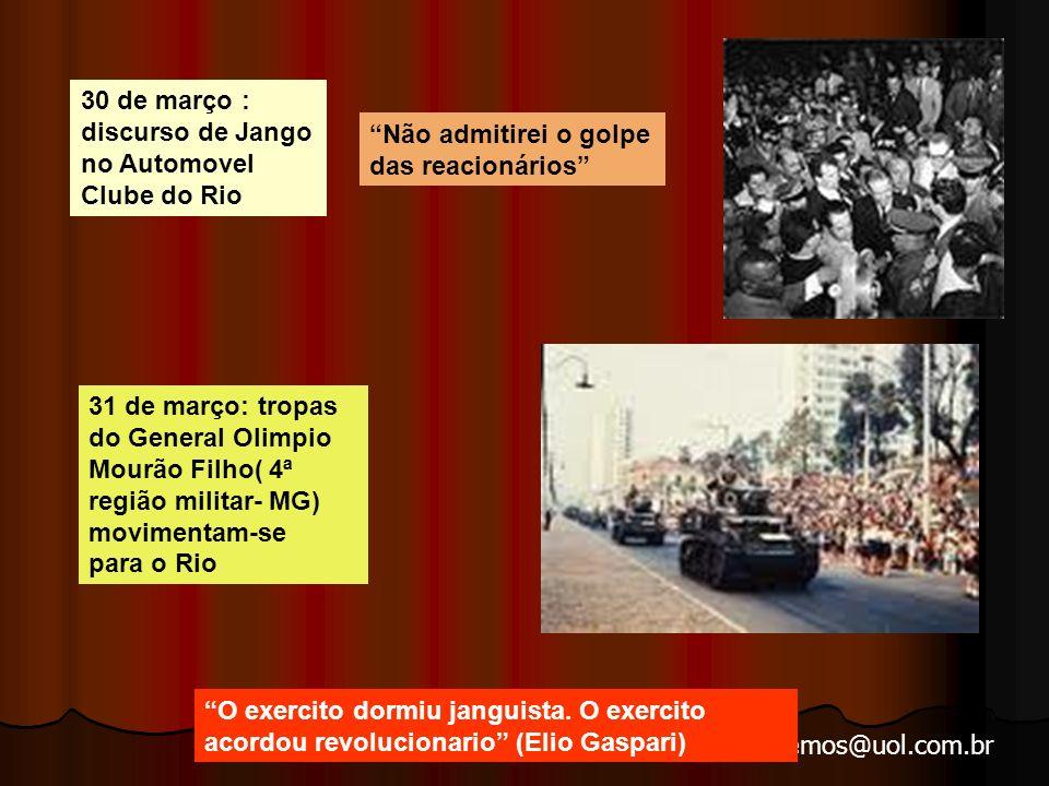 30 de março : discurso de Jango no Automovel Clube do Rio