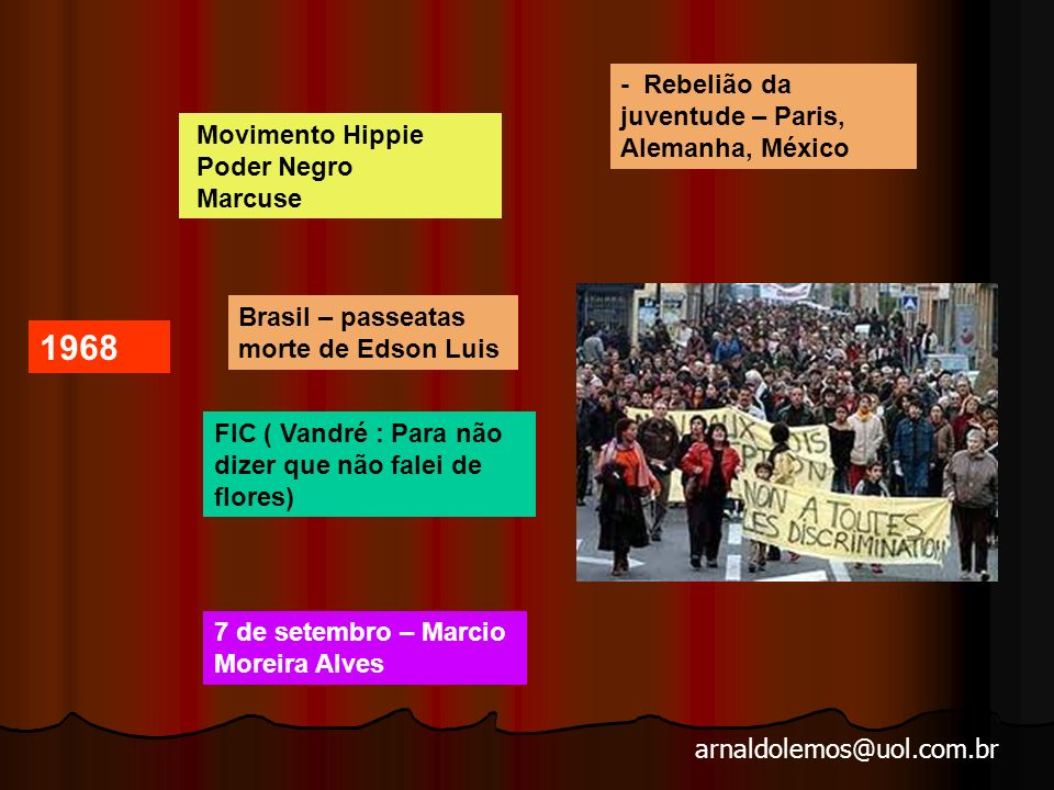 1968 - Rebelião da juventude – Paris, Alemanha, México