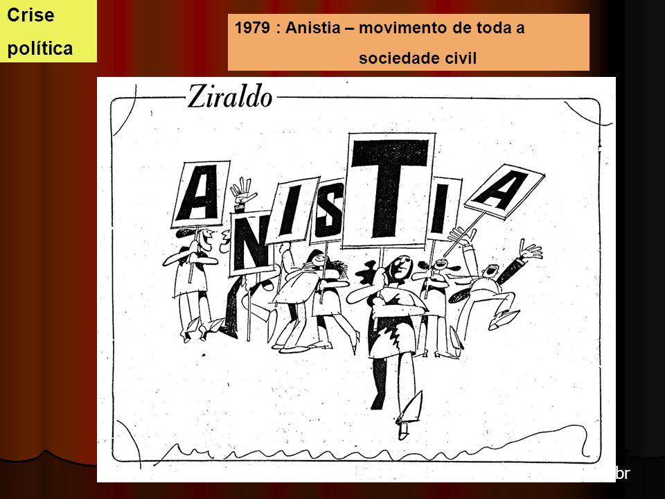 Crise política 1979 : Anistia – movimento de toda a sociedade civil